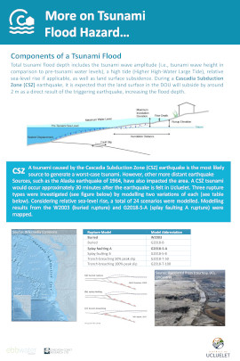 Ucluelet Flood Mapping Project Poster 1