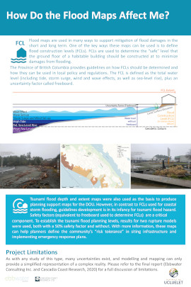 Ucluelet Flood Mapping Project Poster 2
